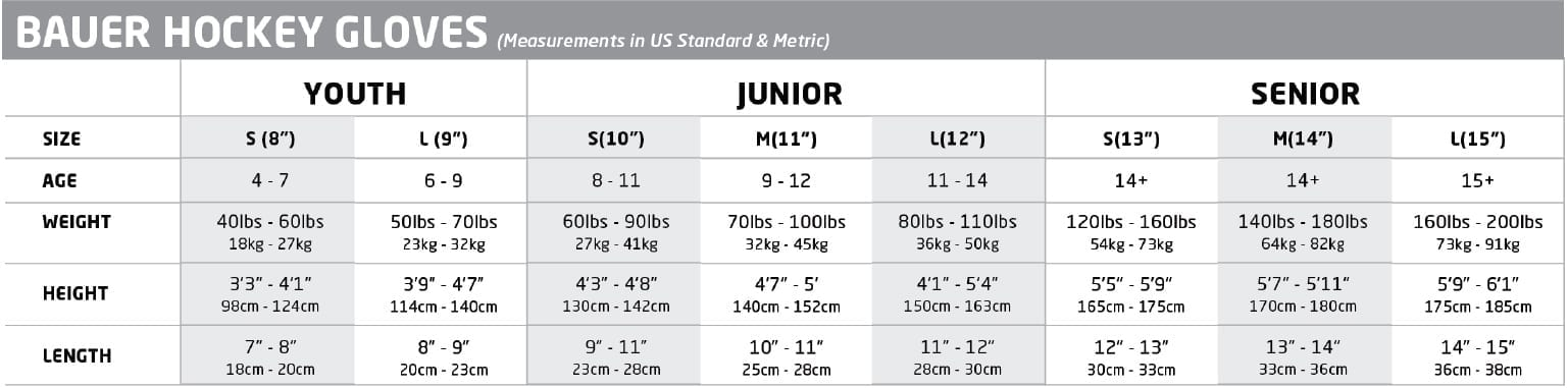 Bauer Hockey Glove Sizing Guide