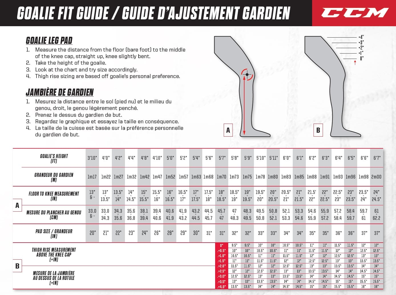Goalie Leg Pad Sizing Guide South Windsor Arena