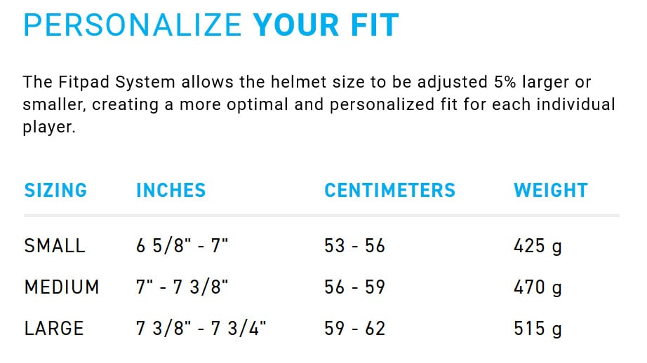 True Helmet Sizing Guide
