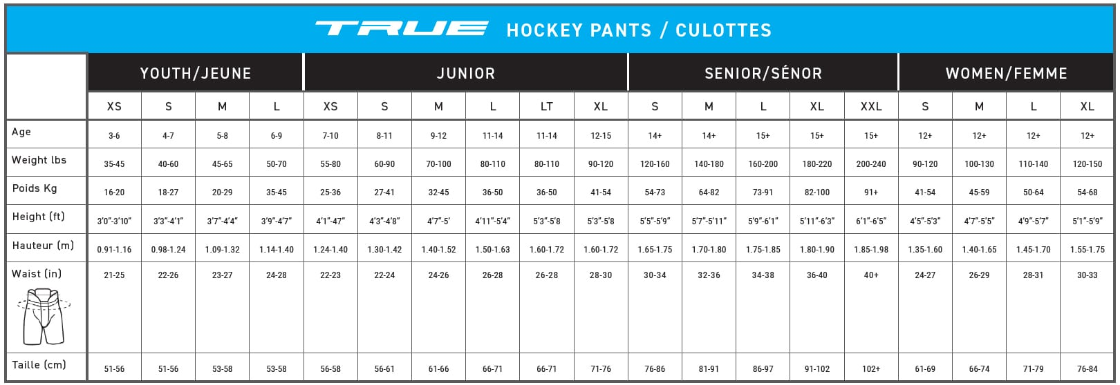 True Hockey Pant Sizing Guide